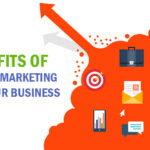Digital Marketing Solution for Your Business