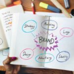 Building Brand Identity – Becoming Easily Recognizable in an Ocean of Competitors